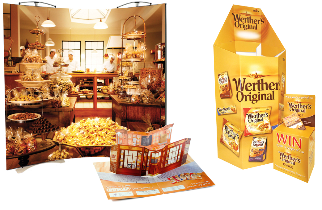 werther and lotte relationship marketing
